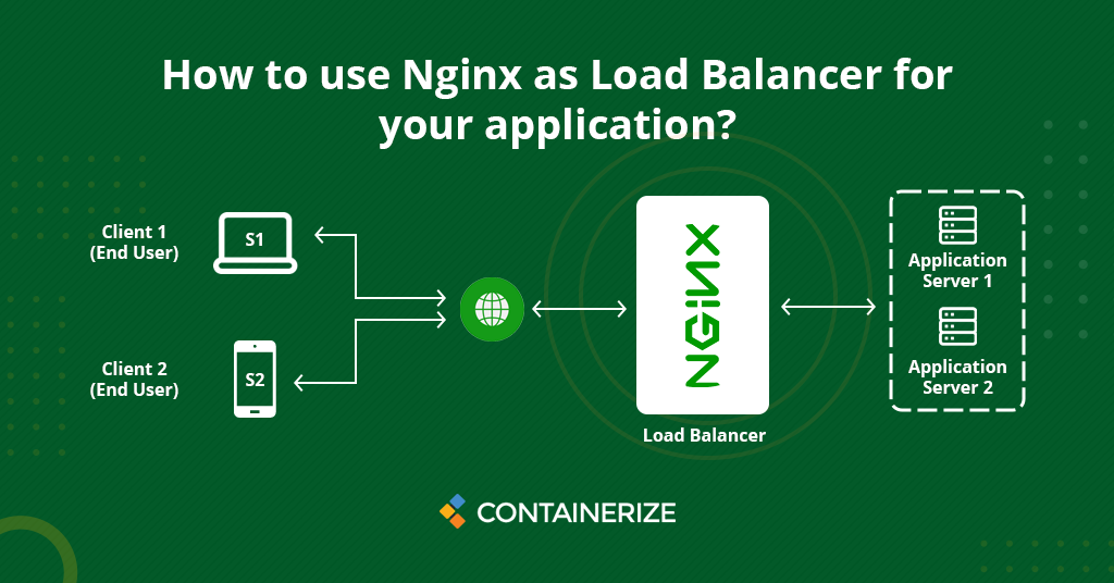 How to use nginx as load balancer