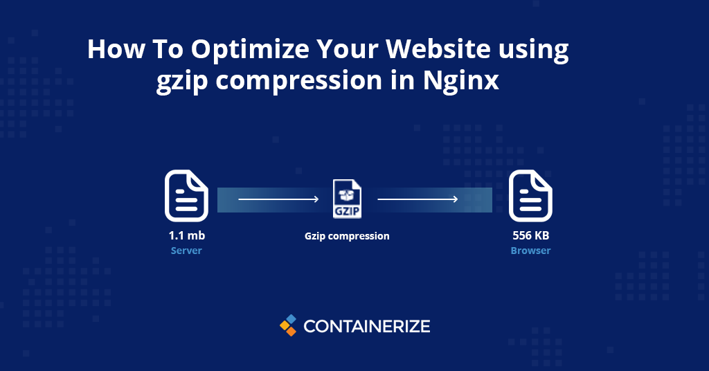 How to Enable Gzip Compression in Nginx