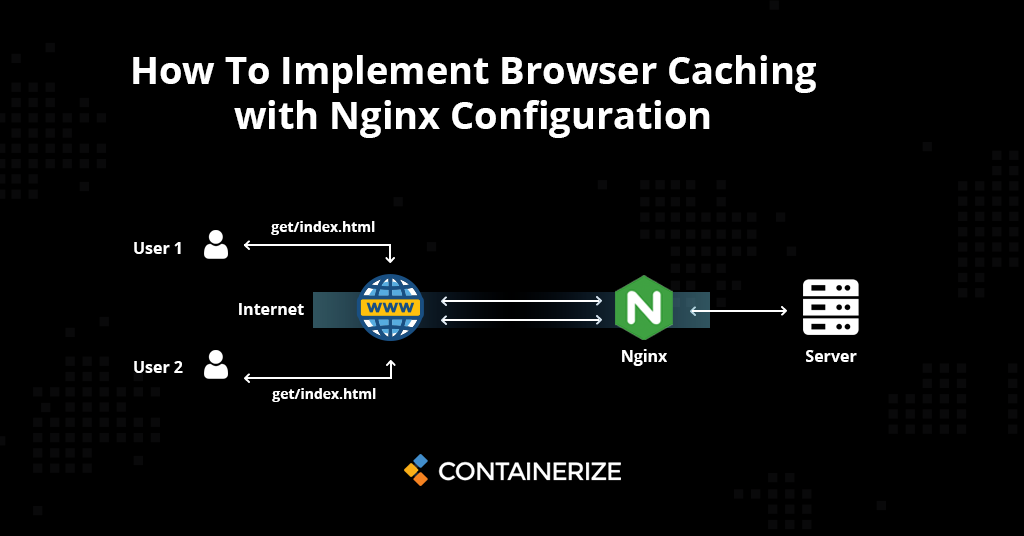 How to Implement Browsr Caching with Nginx Configuration